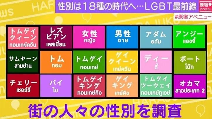 タイにBLが多いのはなぜ?同性愛作品が増えた理由と文化や社会的影響を考えてみた